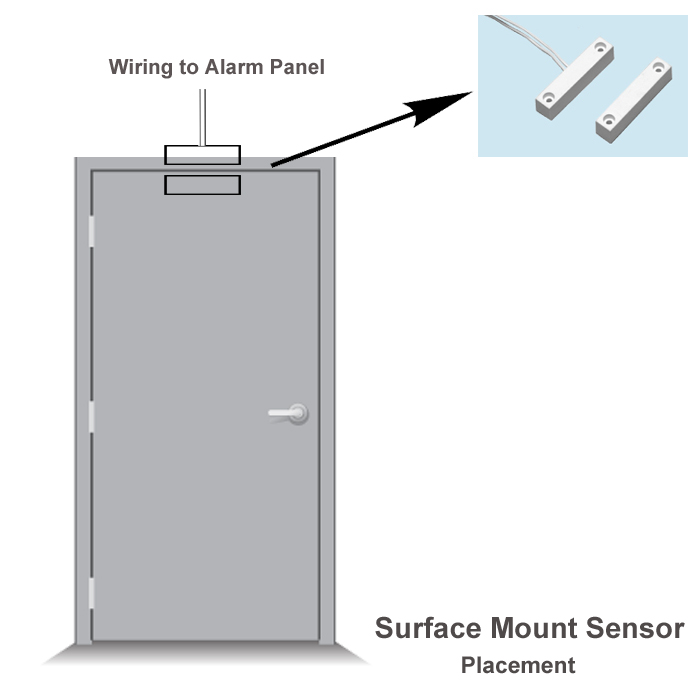 How to Connect Magnetic Sensor Door | Security Alarm Systems ... Magnetic Reed Switch Wiring Diagram on