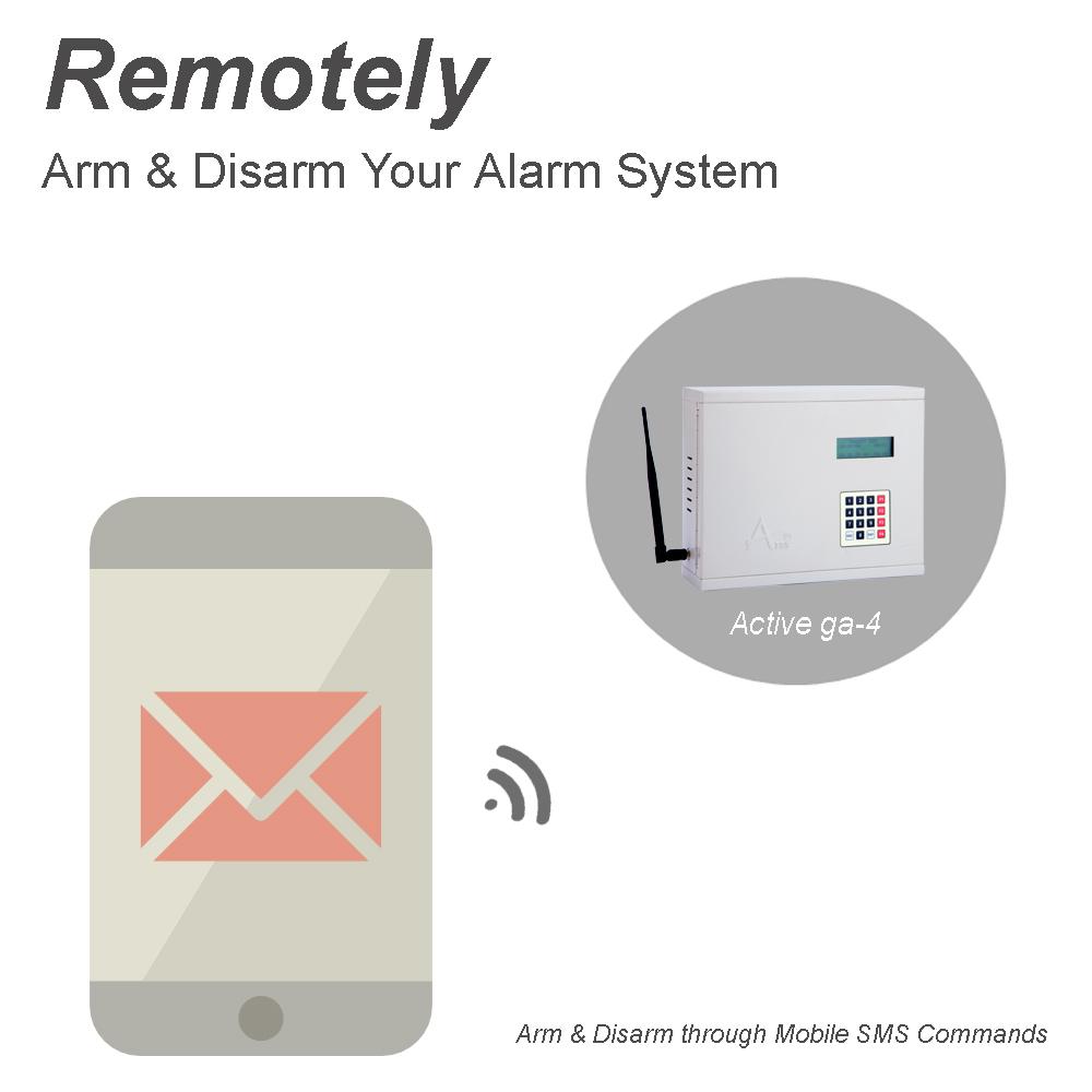 Gsm Alarm System Supplier In India Security Alarm